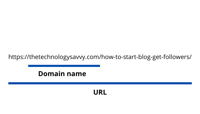 URL and domain name the technology savvy